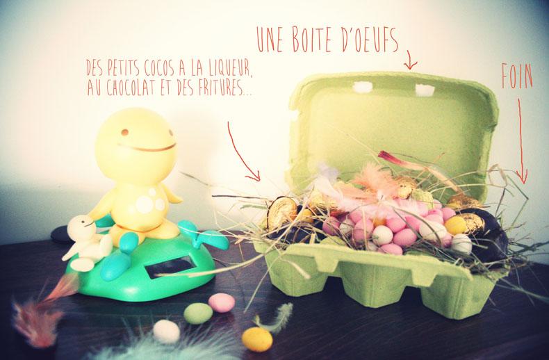 Pâques en boîte