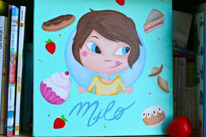Tableau personnalisé – Milo
